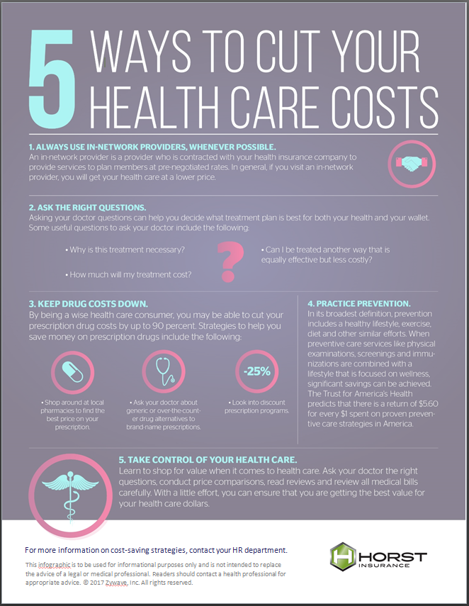 insurance, horst insurance, health care, ways to cut your healthcare costs