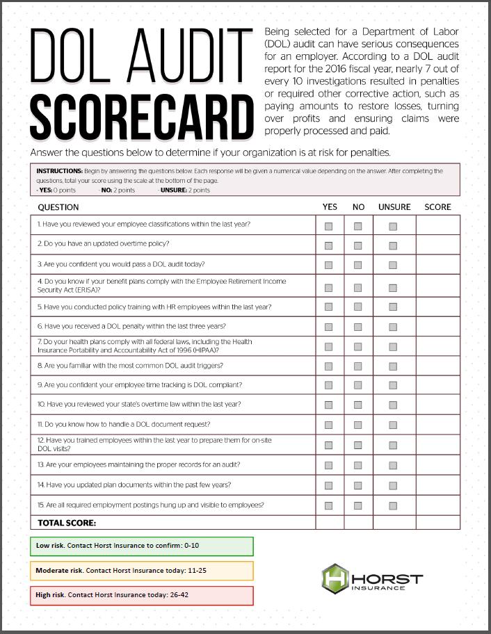 Audit Scorecard Pictures Inspirational Pictures