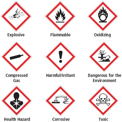 insurance, horst insurance, ghs, hazard communication program, chemical management