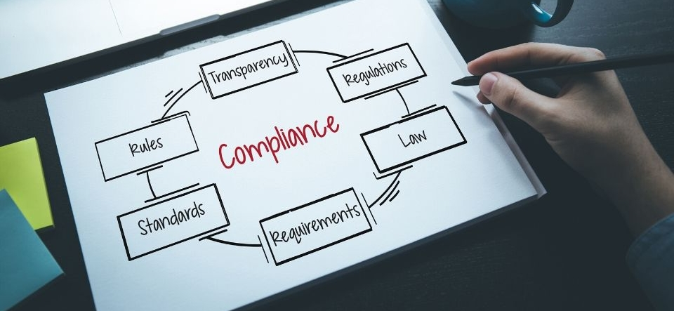 Circle of words surrounding the word Compliance: transparency, regulations, law, requirements, standards, and rules